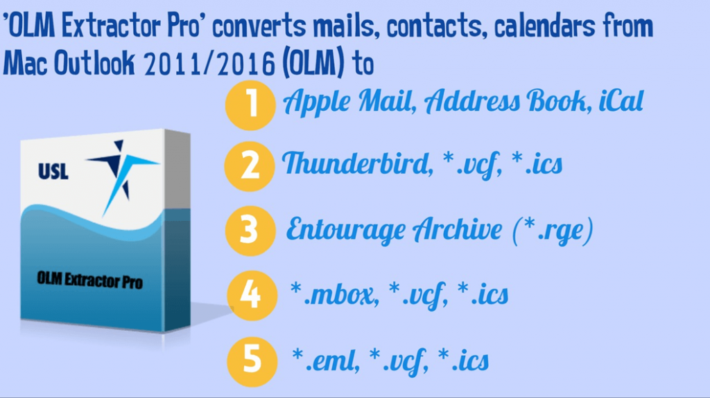 olm file into mac mail