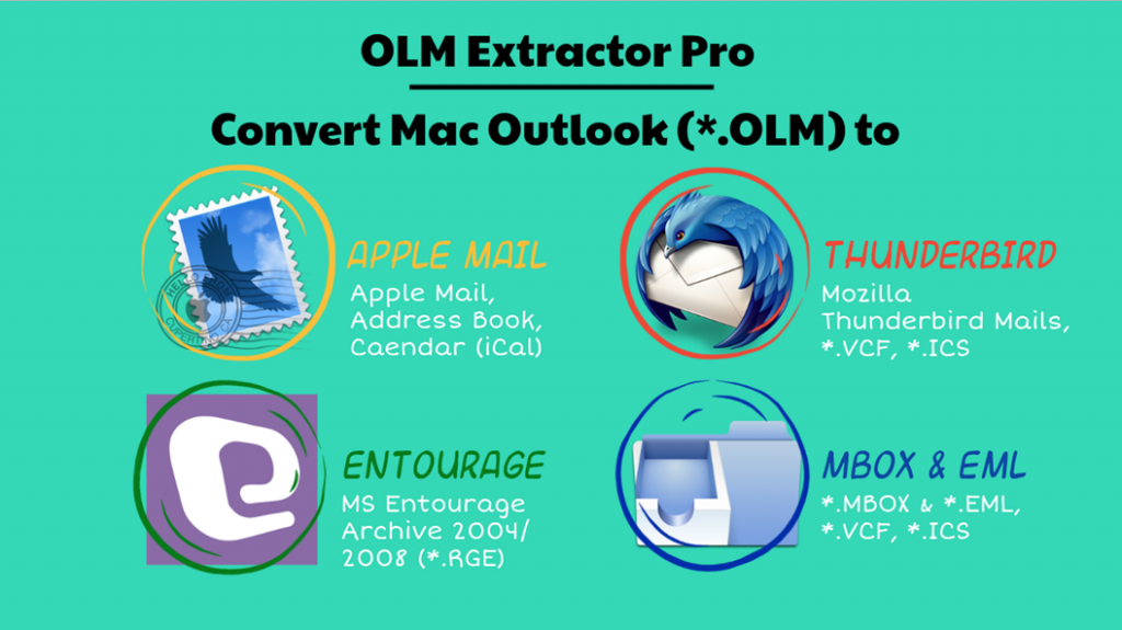 Converting OLM files